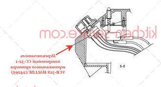 Переключатель поворотный CC-32-1 вертикального куттера VCB-31S HALLDE (24295)